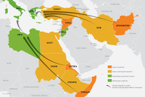 Migration journey to the European Union, Human Rights Watch (HRW)